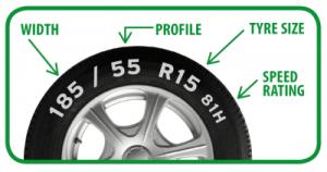 wheel size chart